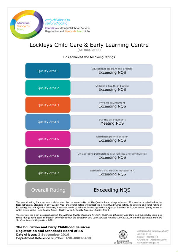 Highway child care centre FAQ Image